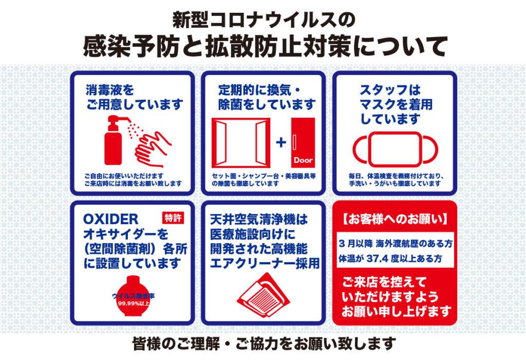 新型コロナウイルス対策について